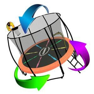 3D Design your own Trampoline